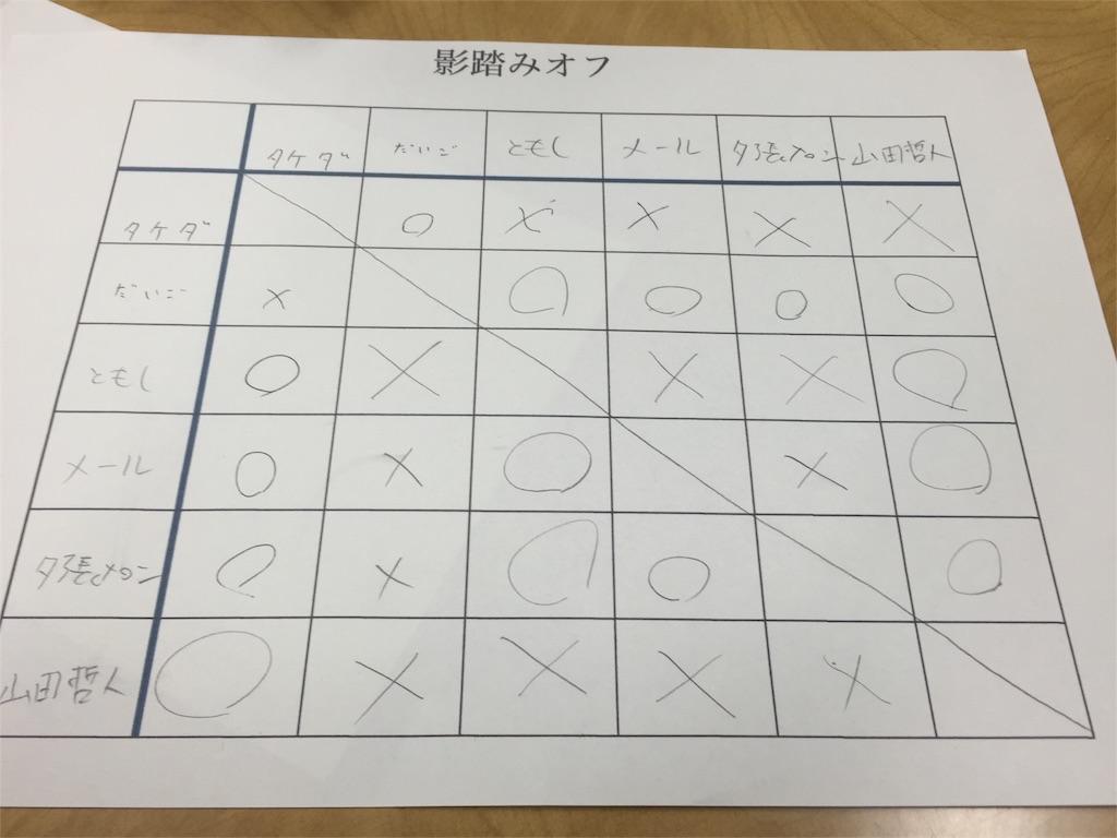 f:id:yubari-melon:20170321025514j:image