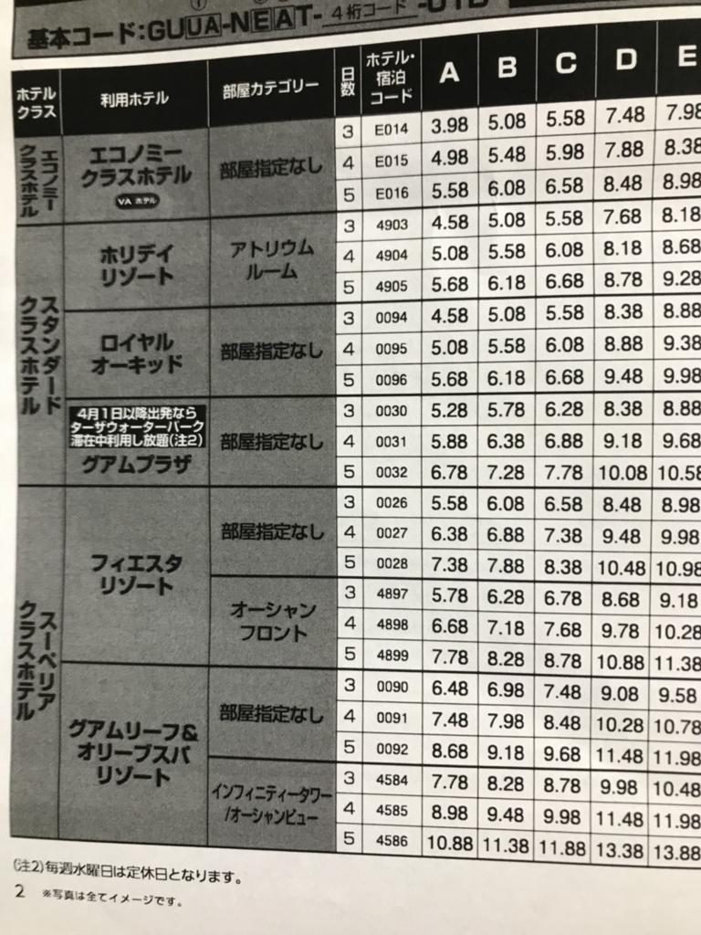 f:id:yubayashi88:20180203175608j:plain