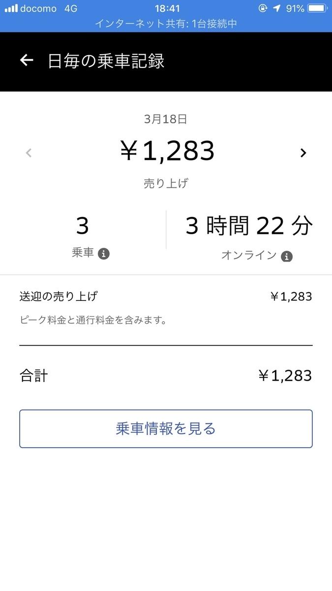 f:id:yubayashi88:20190323194316j:plain