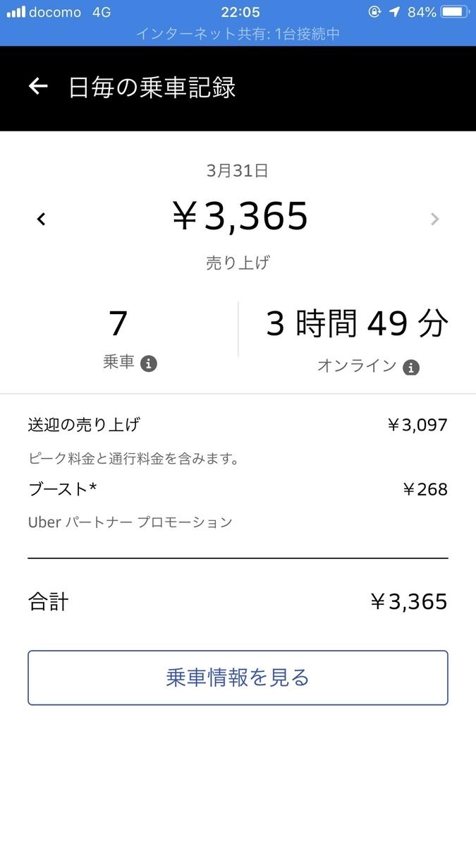 f:id:yubayashi88:20190401221055j:plain:w320:h600