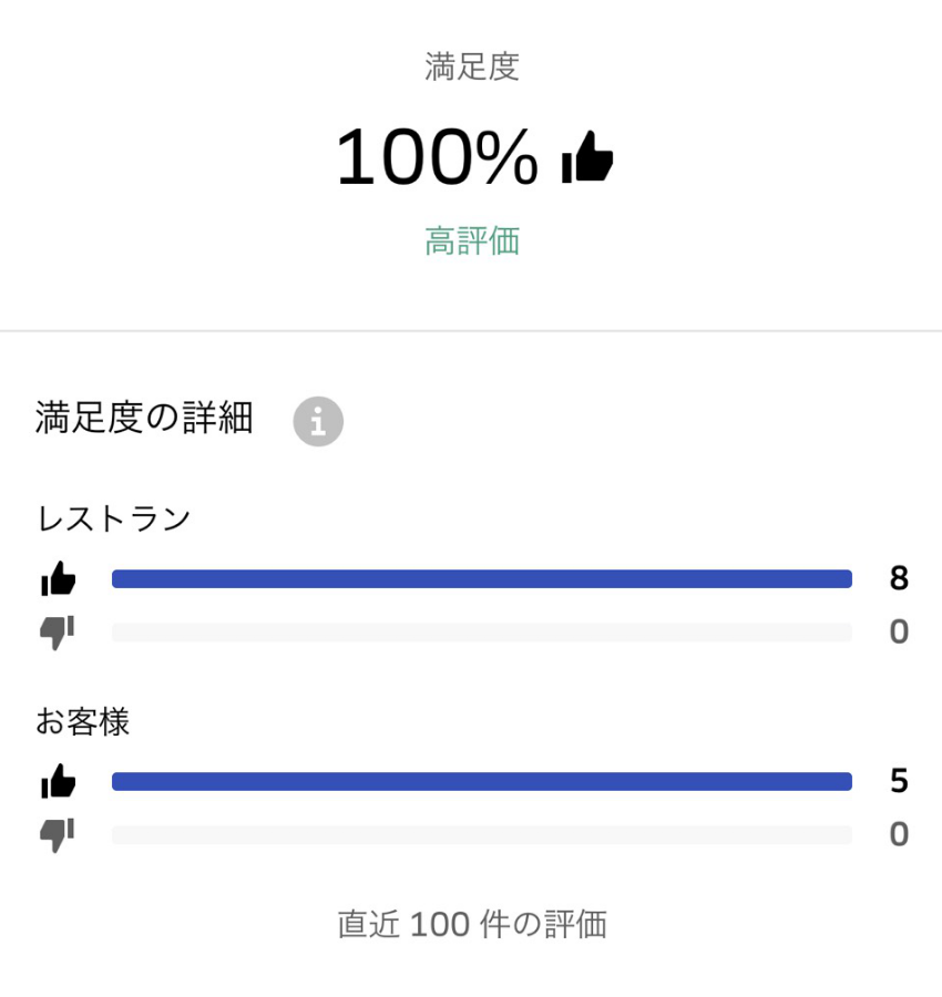 f:id:yubayashi88:20190408211915p:plain