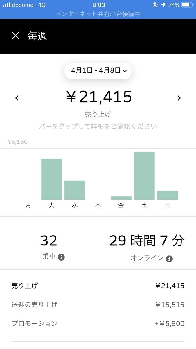 f:id:yubayashi88:20190410080940j:plain