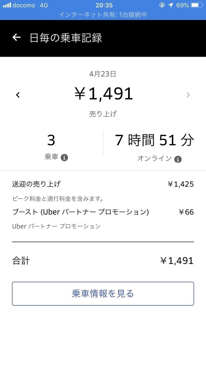 f:id:yubayashi88:20190423204019j:plain:w320:h600
