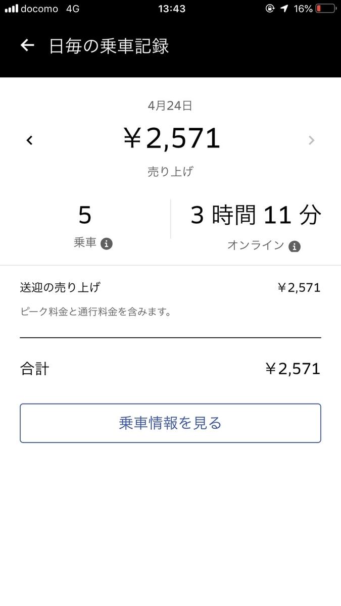 f:id:yubayashi88:20190424212456j:plain:w320:h600