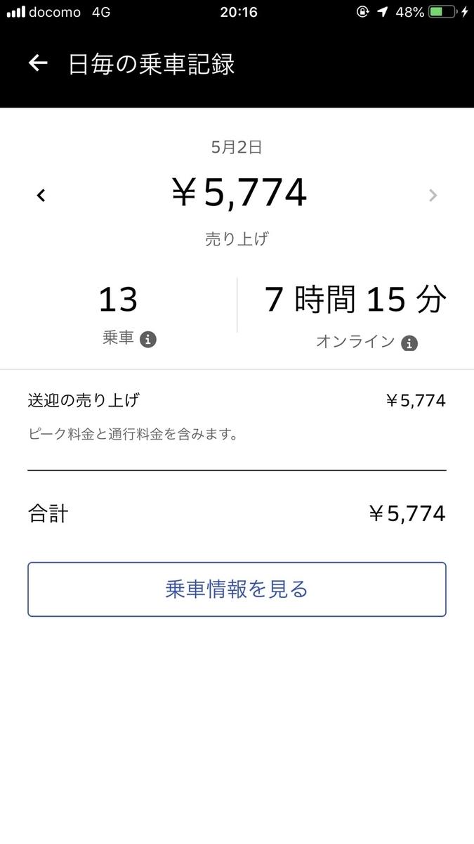 f:id:yubayashi88:20190502211351j:plain