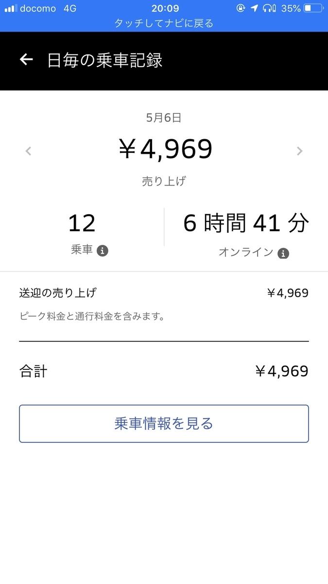 f:id:yubayashi88:20190506214638j:plain