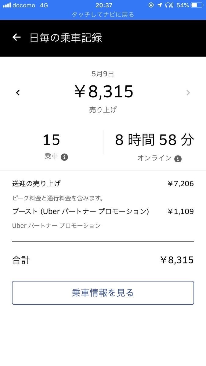 f:id:yubayashi88:20190509233152j:plain