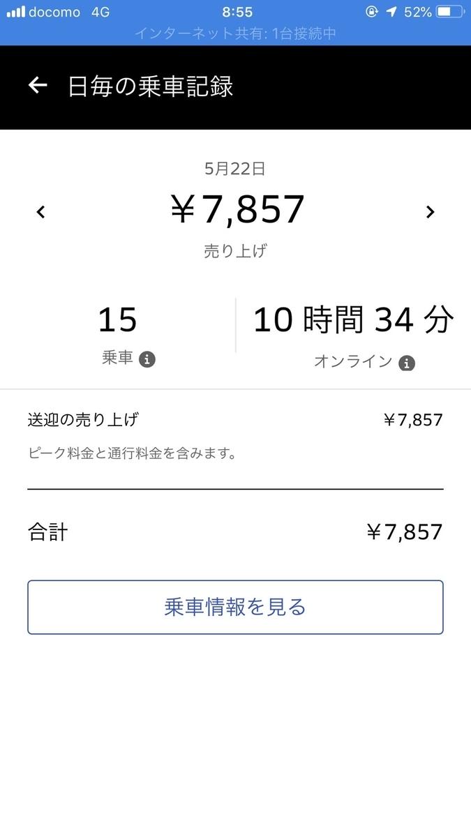 f:id:yubayashi88:20190523090115j:plain