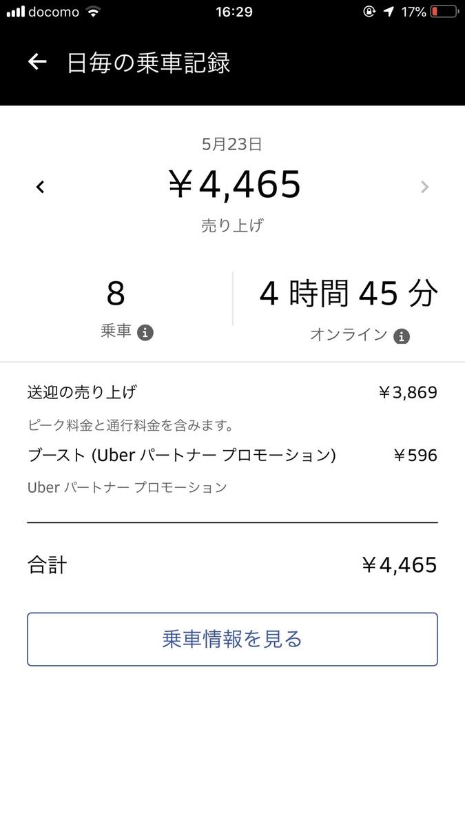 f:id:yubayashi88:20190523193402j:plain
