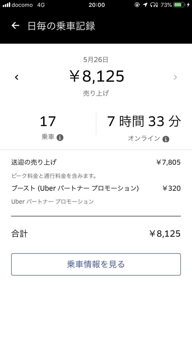 f:id:yubayashi88:20190528170811j:plain