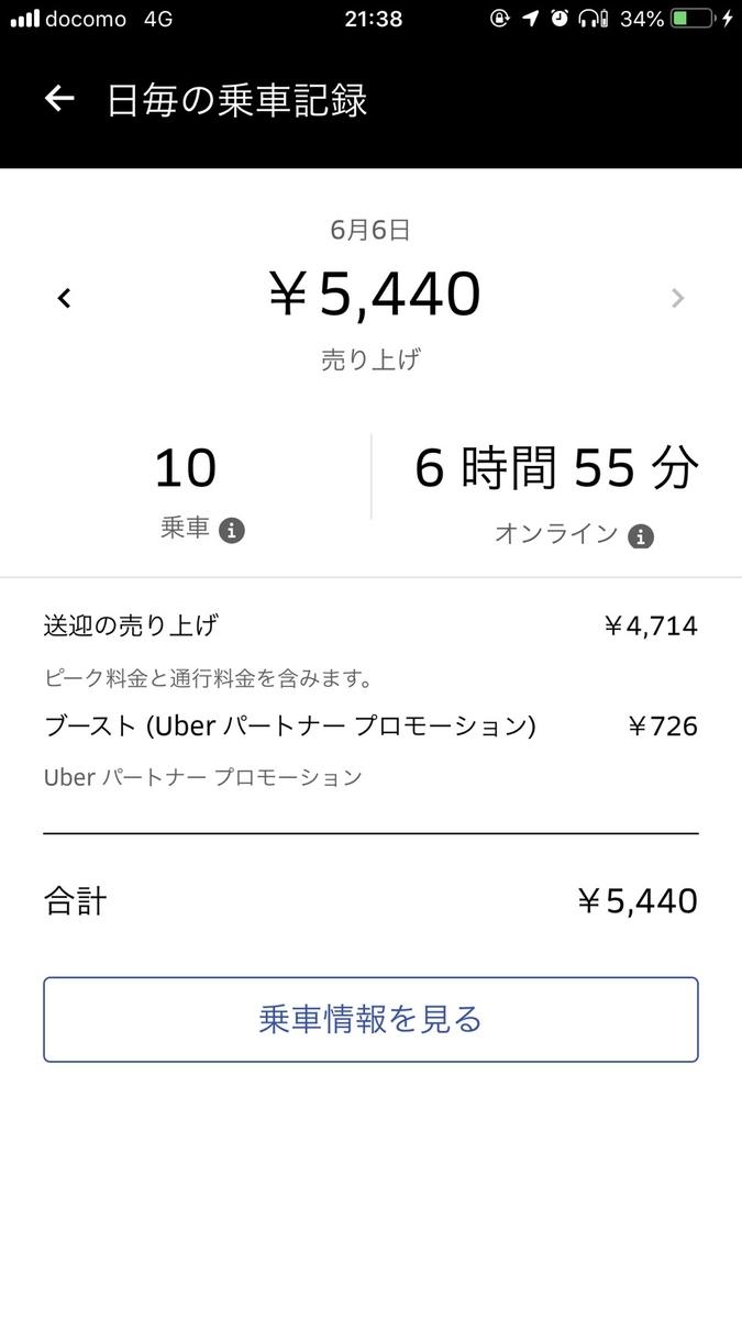 f:id:yubayashi88:20190607223034j:plain