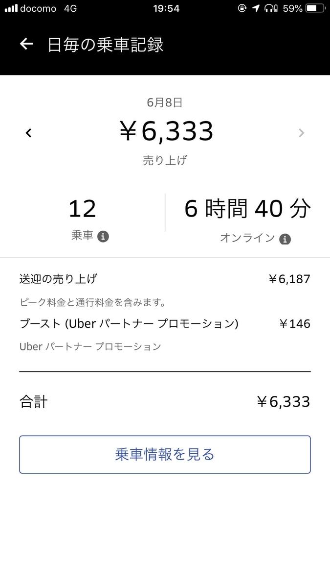 f:id:yubayashi88:20190608212337j:plain