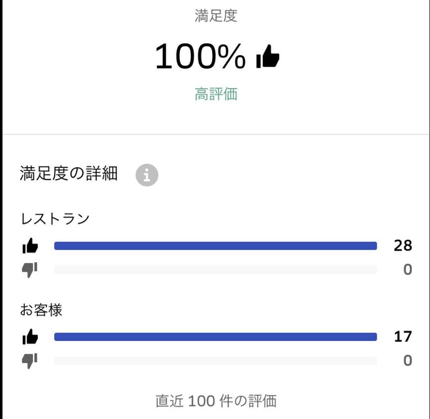 f:id:yubayashi88:20190608221702p:plain