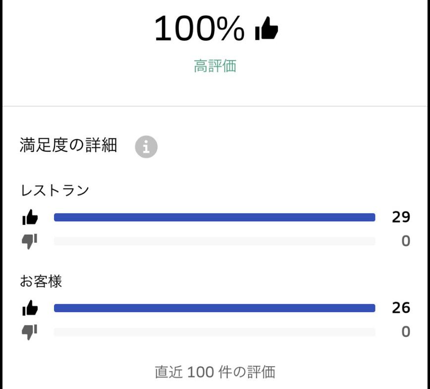f:id:yubayashi88:20190615132814p:plain