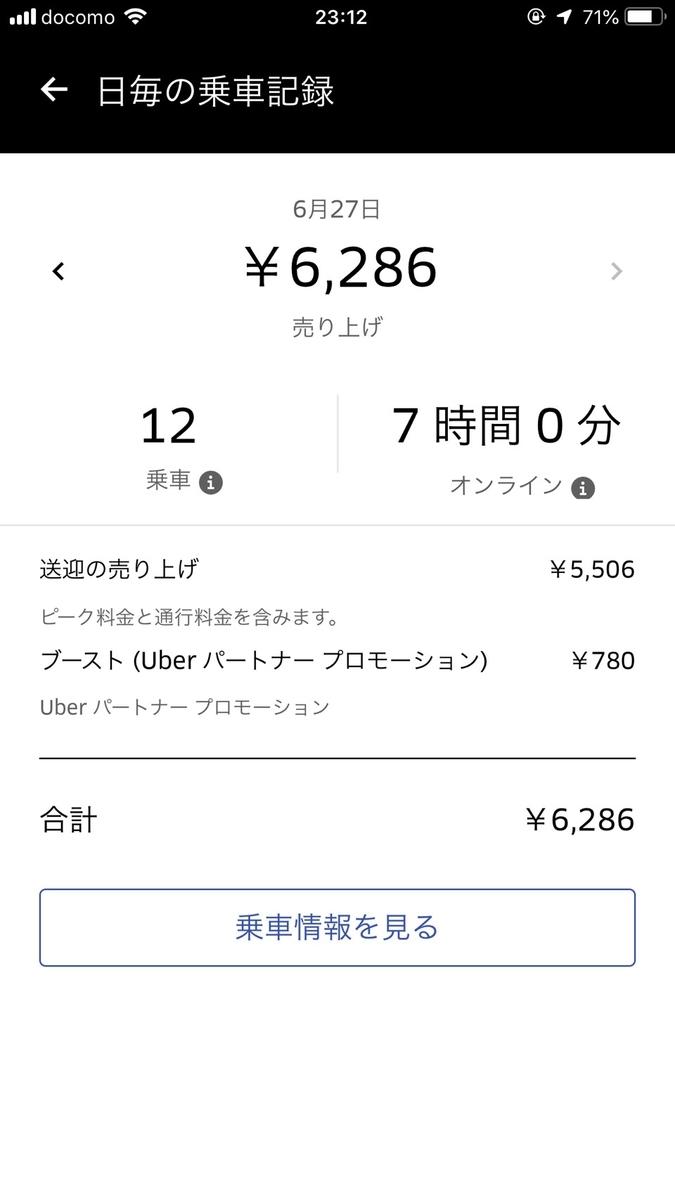 f:id:yubayashi88:20190627233532j:plain