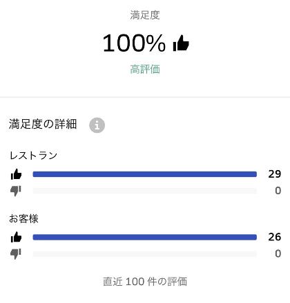 f:id:yubayashi88:20190701120329p:plain