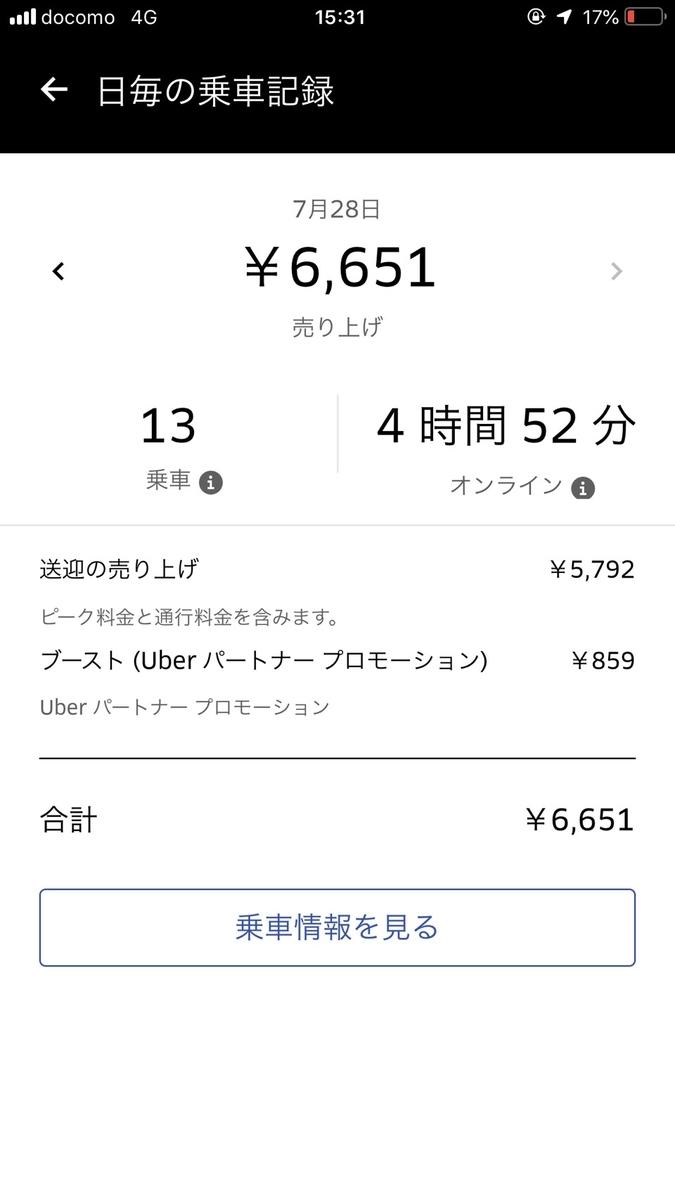 f:id:yubayashi88:20190728223709j:plain