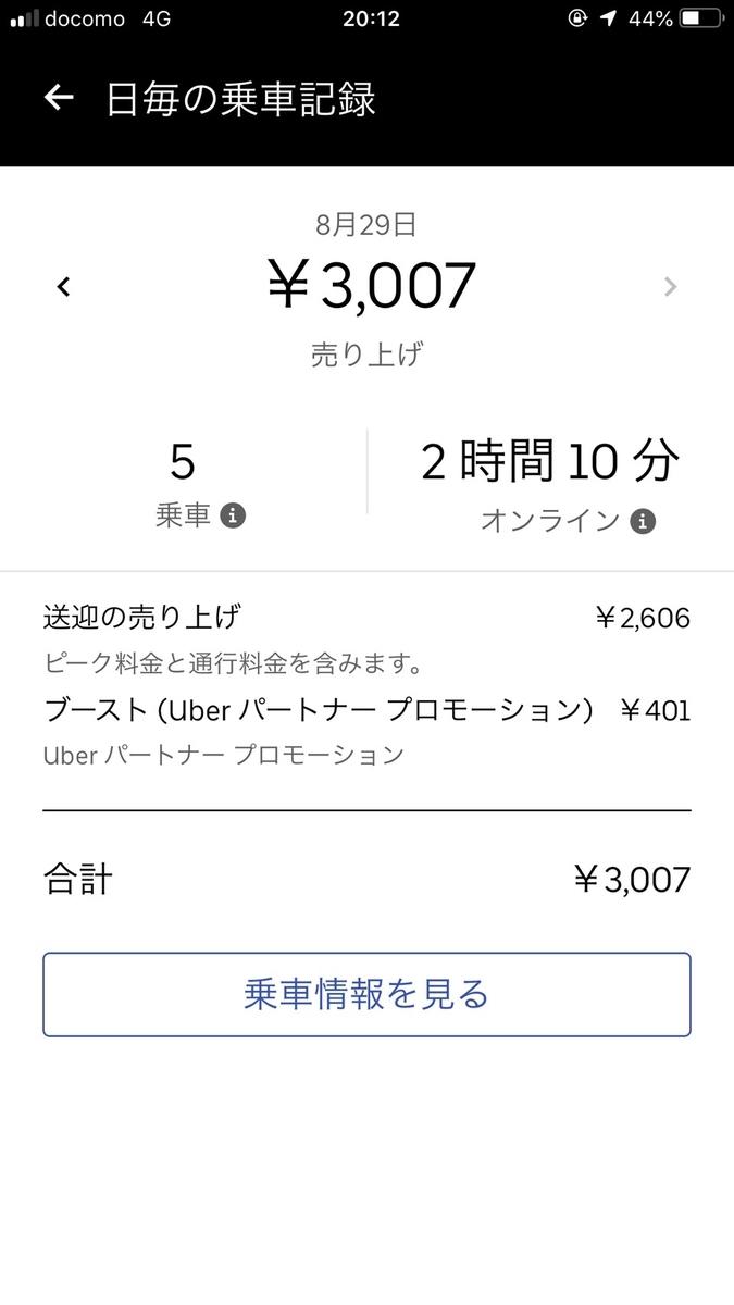 f:id:yubayashi88:20190829221000j:plain