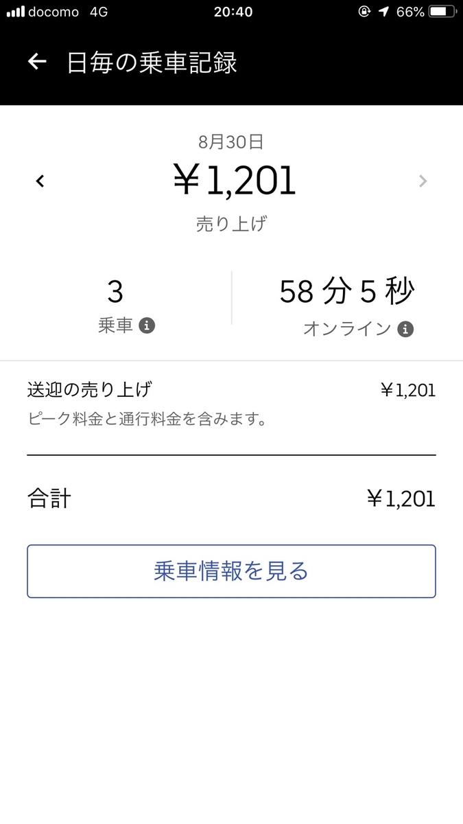 f:id:yubayashi88:20190831221612j:plain