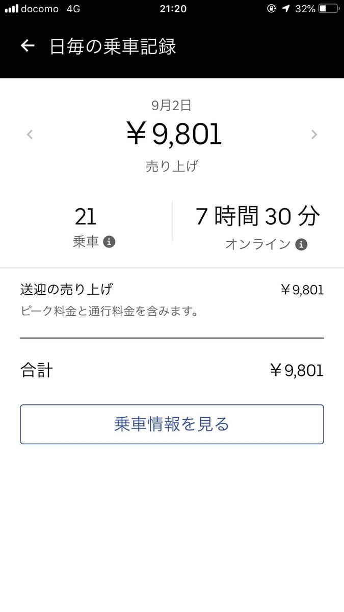 f:id:yubayashi88:20190902224737j:plain:w320:h600