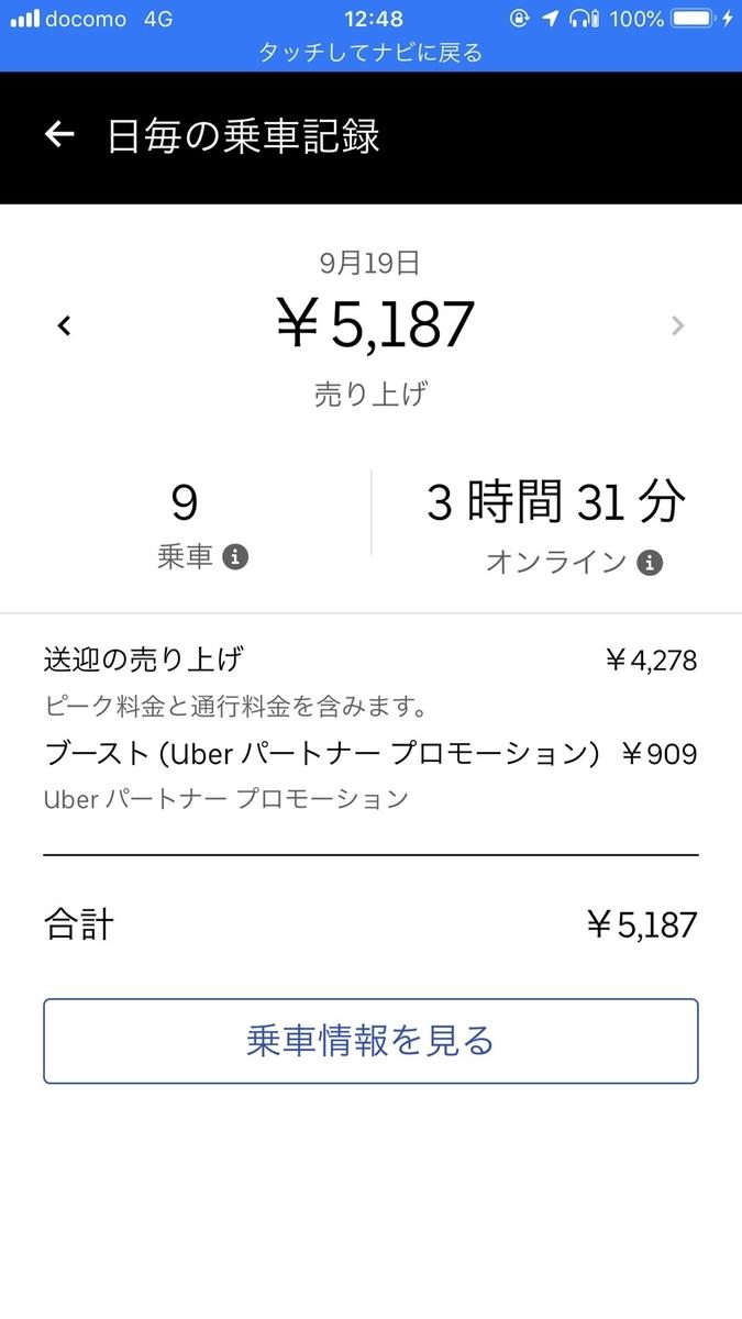 f:id:yubayashi88:20190921235558j:plain