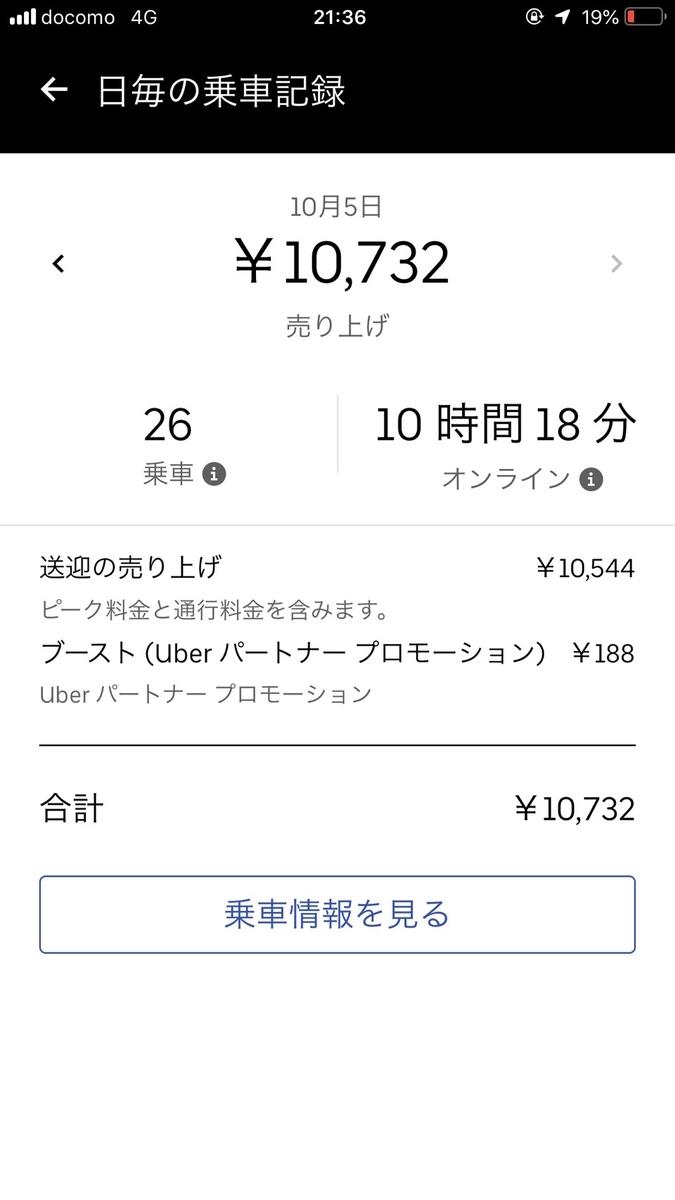 f:id:yubayashi88:20191007143758j:plain:w320:h600