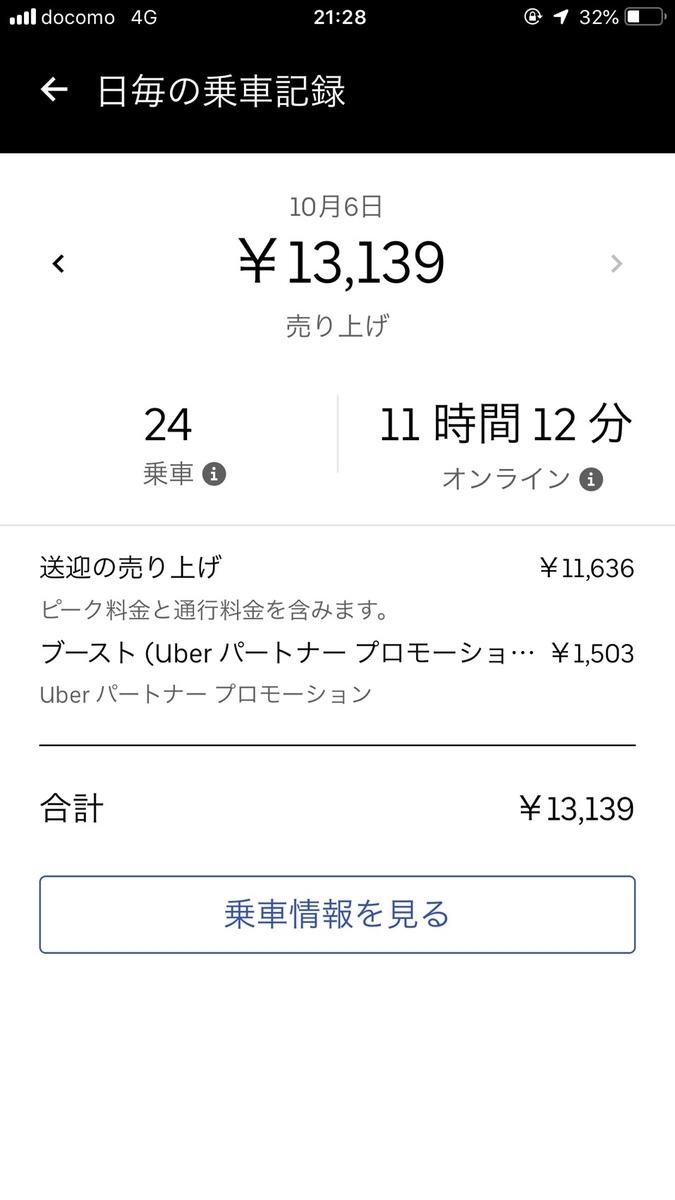 f:id:yubayashi88:20191007174610j:plain:w320:h600