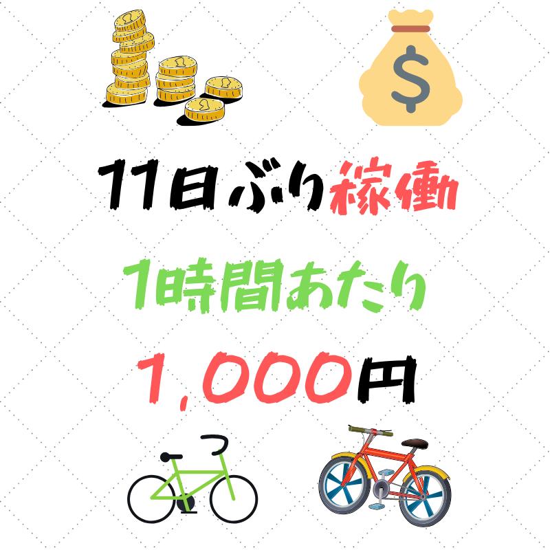 f:id:yubayashi88:20191024194327p:plain