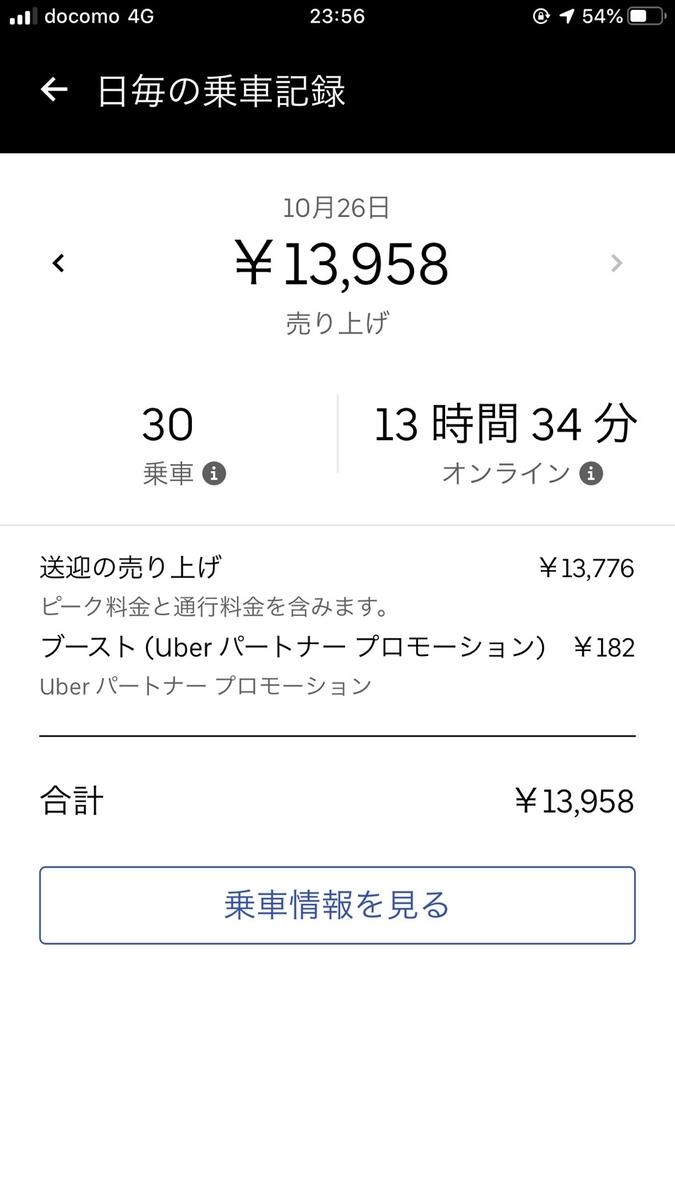 f:id:yubayashi88:20191028130251j:plain
