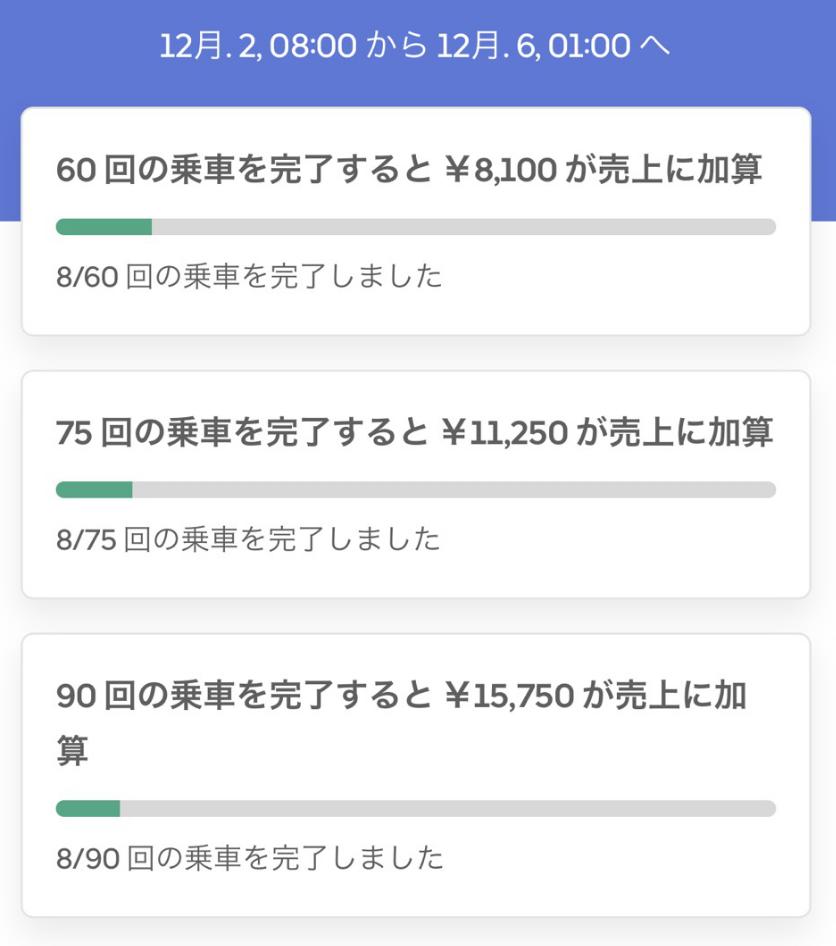 f:id:yubayashi88:20191202235432p:plain