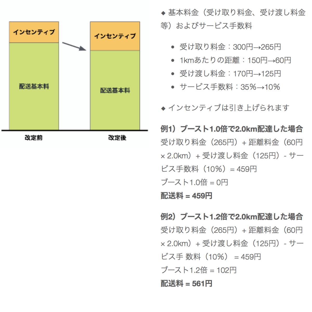 f:id:yubayashi88:20191205094442p:plain
