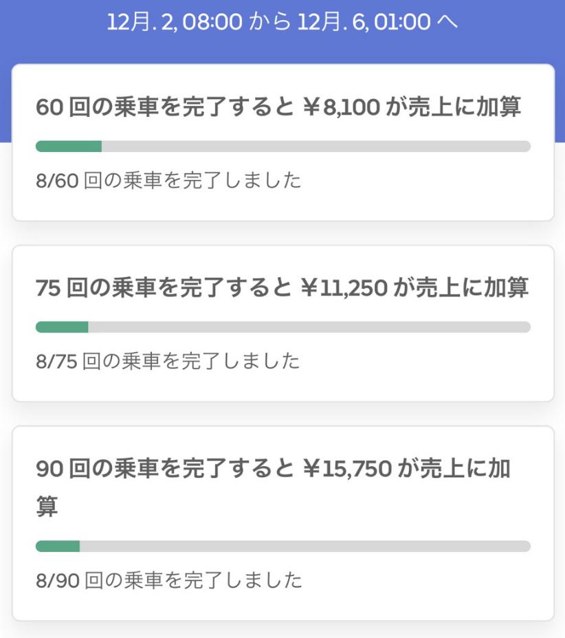 f:id:yubayashi88:20191205102658p:plain