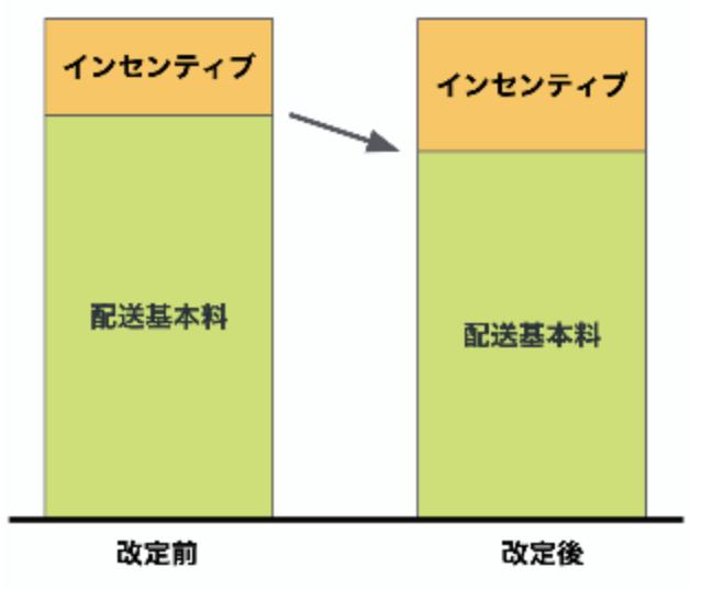 f:id:yubayashi88:20191205104132p:plain