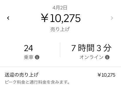 f:id:yubayashi88:20200407233732p:plain