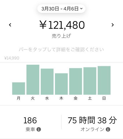f:id:yubayashi88:20200509041102p:plain