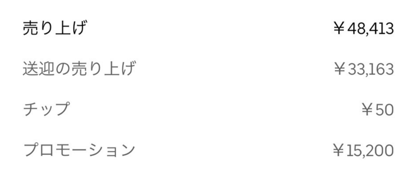 f:id:yubayashi88:20200509132010p:plain