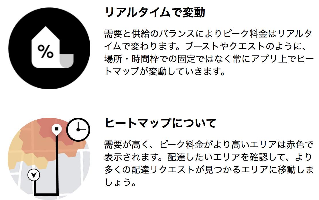 f:id:yubayashi88:20200514195545p:plain