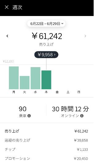 f:id:yubayashi88:20200630070036p:plain