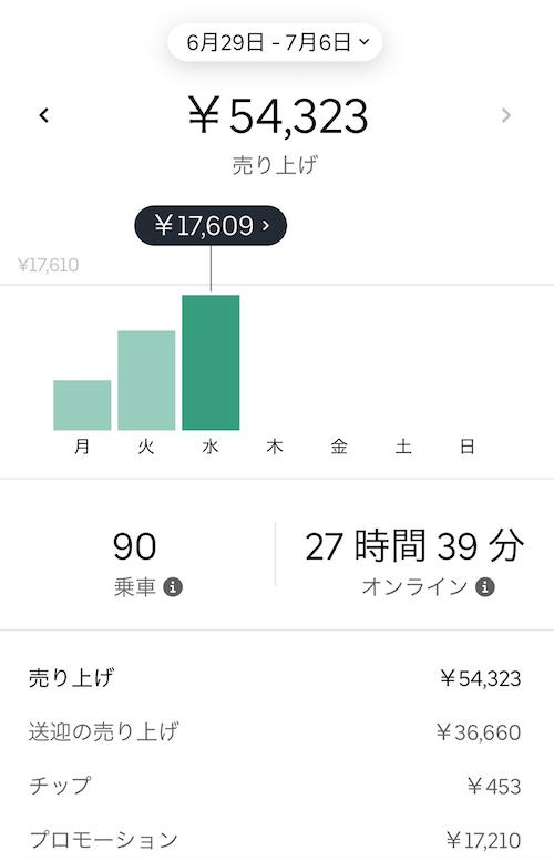 f:id:yubayashi88:20200702150831p:plain