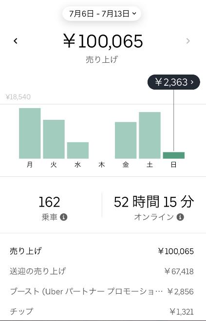 f:id:yubayashi88:20200714133209p:plain