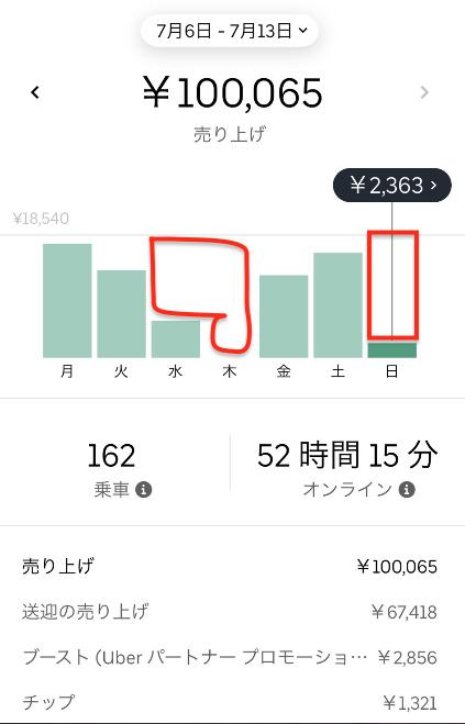 f:id:yubayashi88:20200716203001p:plain