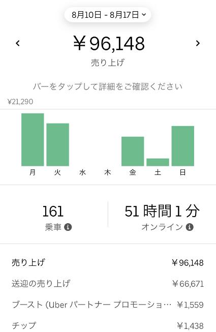 f:id:yubayashi88:20200821093642p:plain