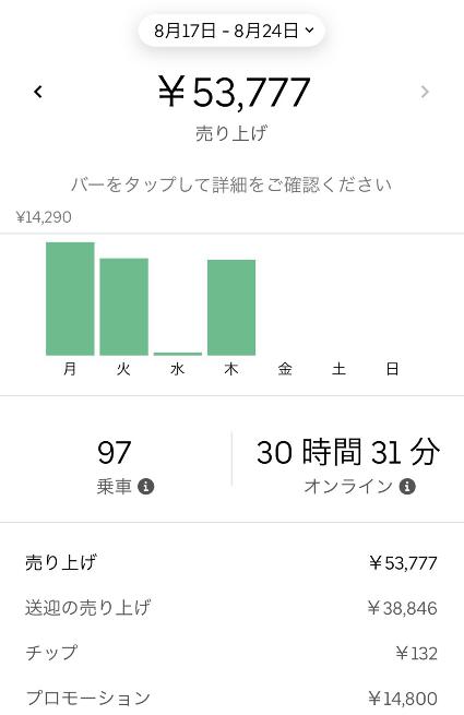 f:id:yubayashi88:20200821094049p:plain