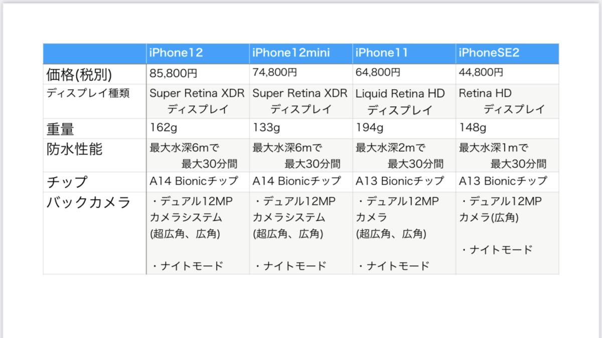 f:id:yubei:20201018221819p:plain