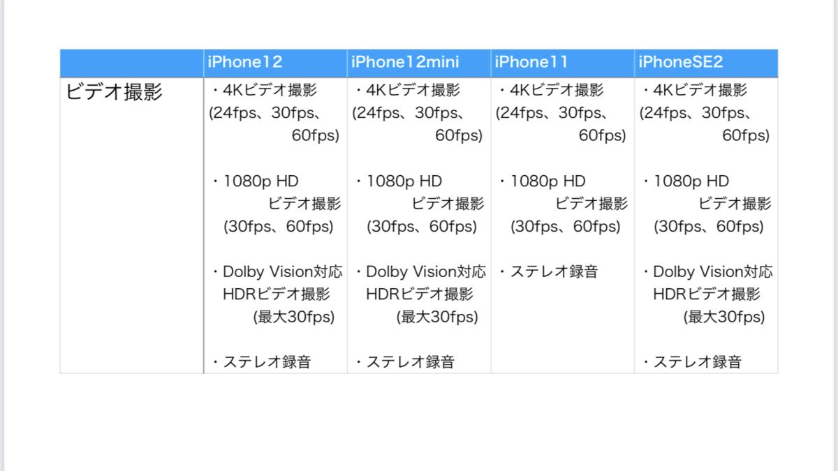 f:id:yubei:20201018221826p:plain