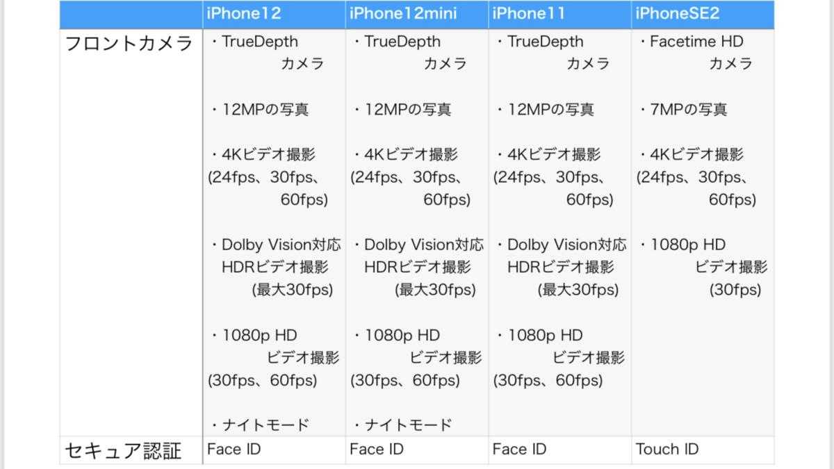 f:id:yubei:20201018221832p:plain