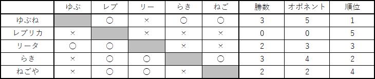 f:id:yubune_poke:20180314174444p:plain