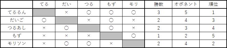 f:id:yubune_poke:20180314174527p:plain