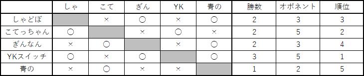 f:id:yubune_poke:20180314174549p:plain