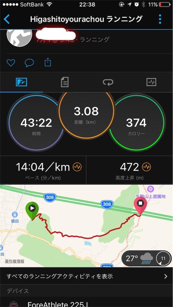 f:id:yucarinsan:20170702224111j:image